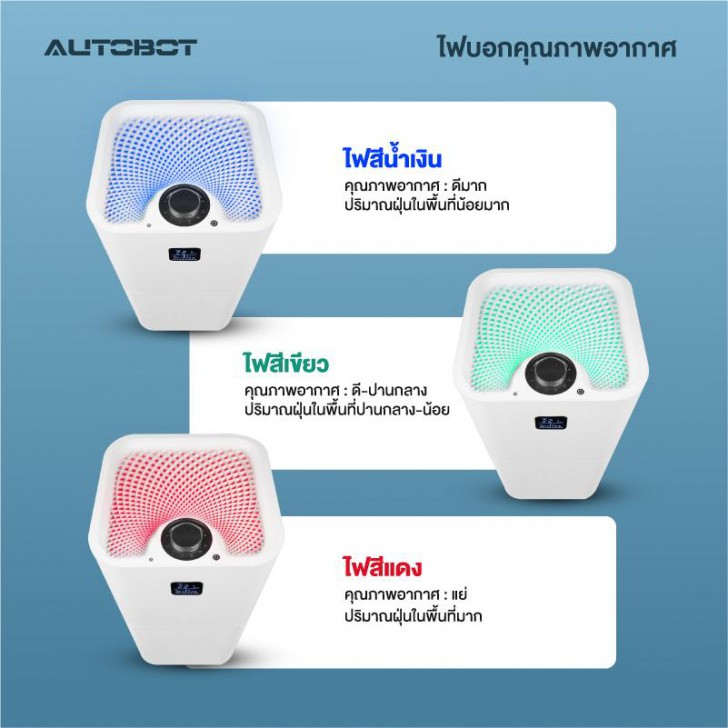 AUTOBOT Smart Air Purifier