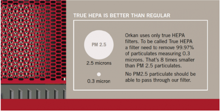 ORKAN ELTI Air Purifier