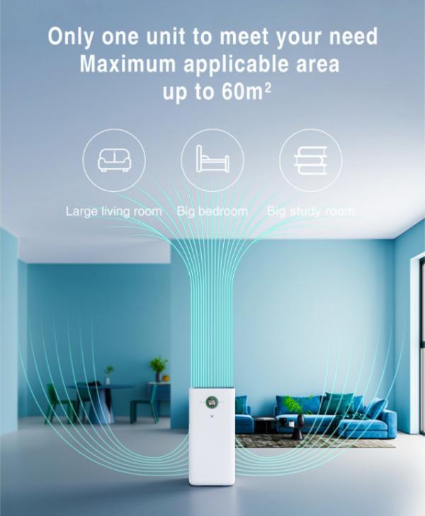 เครื่องฟอกอากาศ ดักยุง ฆ่าเชื้อโรค Viomi Smart Air Purifier Pro (UV)